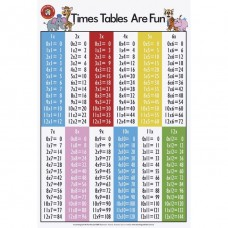 Learning Can Be Fun - Times Tables