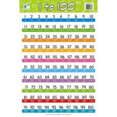 Jasart Learning Wall Chart 1-100