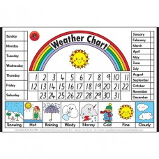 Learning Can Be Fun - Weather Chart