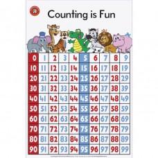 Learning Can Be Fun - Counting Is Fun
