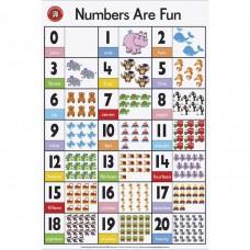 Learning Can Be Fun - Numbers Are Fun